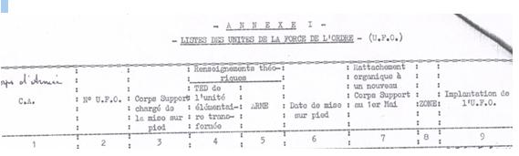Liste n 1